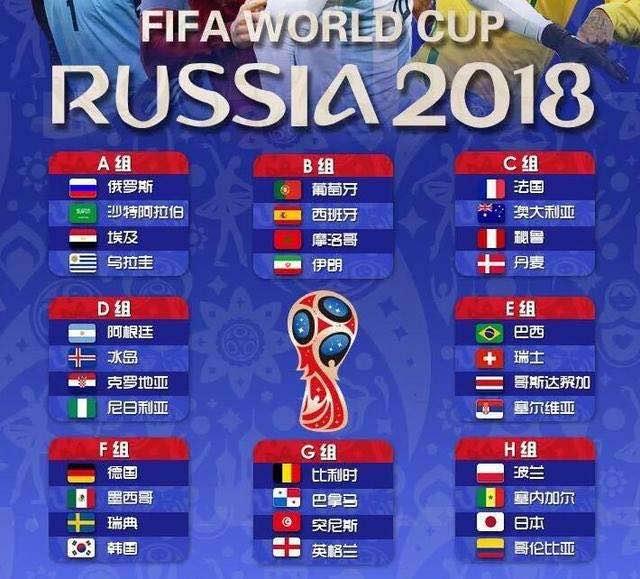 世界杯,足球,体育,推荐,滚球,初盘,天下九州,俄罗斯世界杯